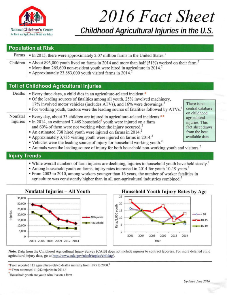 2016-fact-sheet-cover